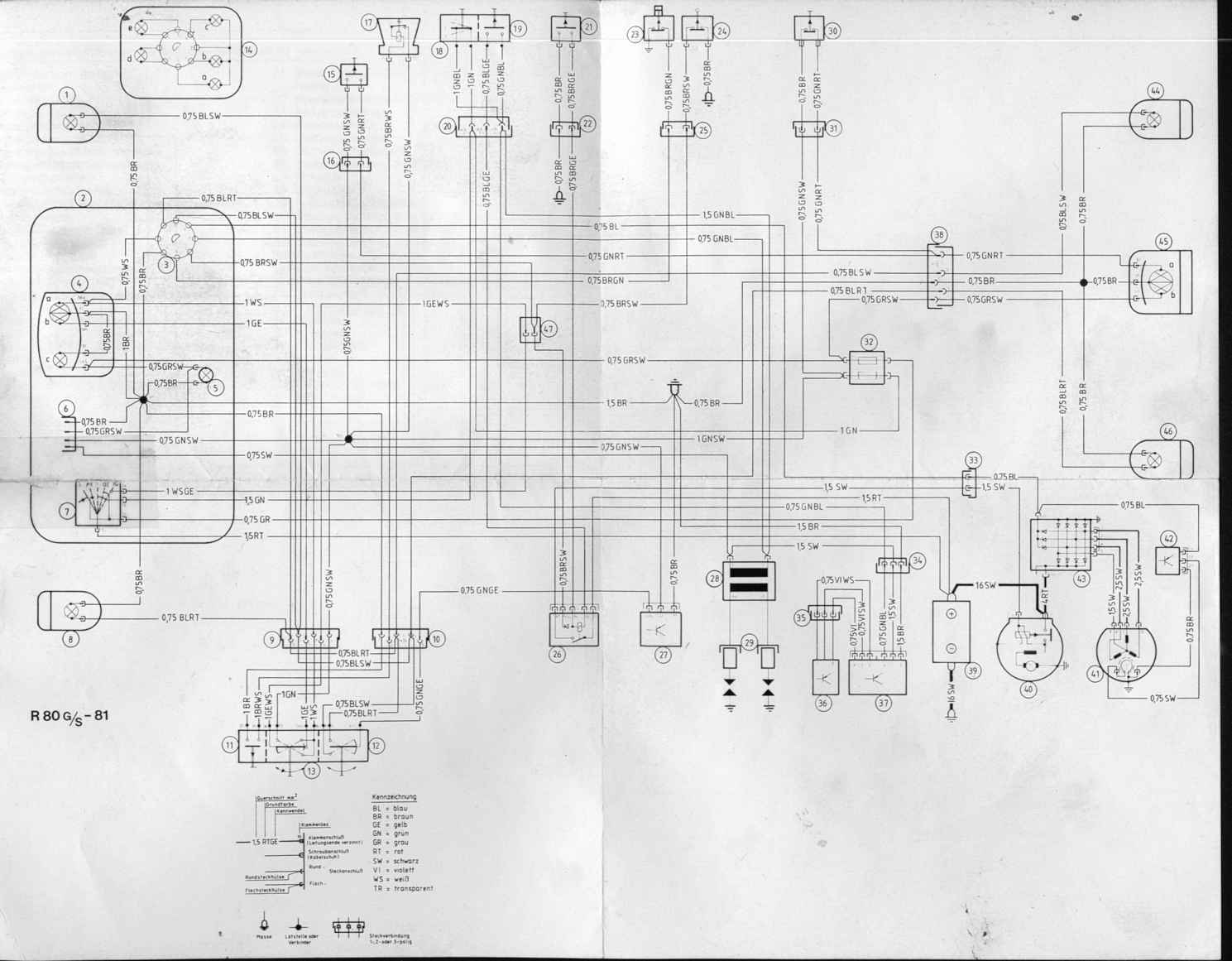 rgs wiring diagram wiring diagram and schematic haynes manual f800 700 f650 twins 06 2017